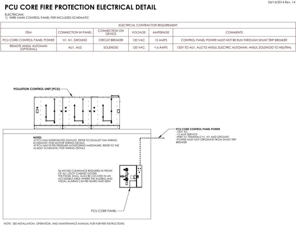 medium resolution of wiring diagram rev14 blog wiring diagram install summary wiring diagram rev14