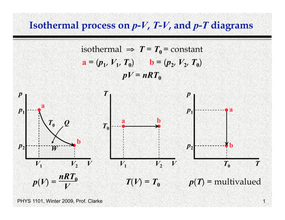 medium resolution of pv diagram heat