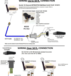 rs485 to rs232 wiring diagram [ 783 x 1024 Pixel ]