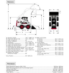 s185 bobcat hydraulic diagram [ 791 x 1024 Pixel ]