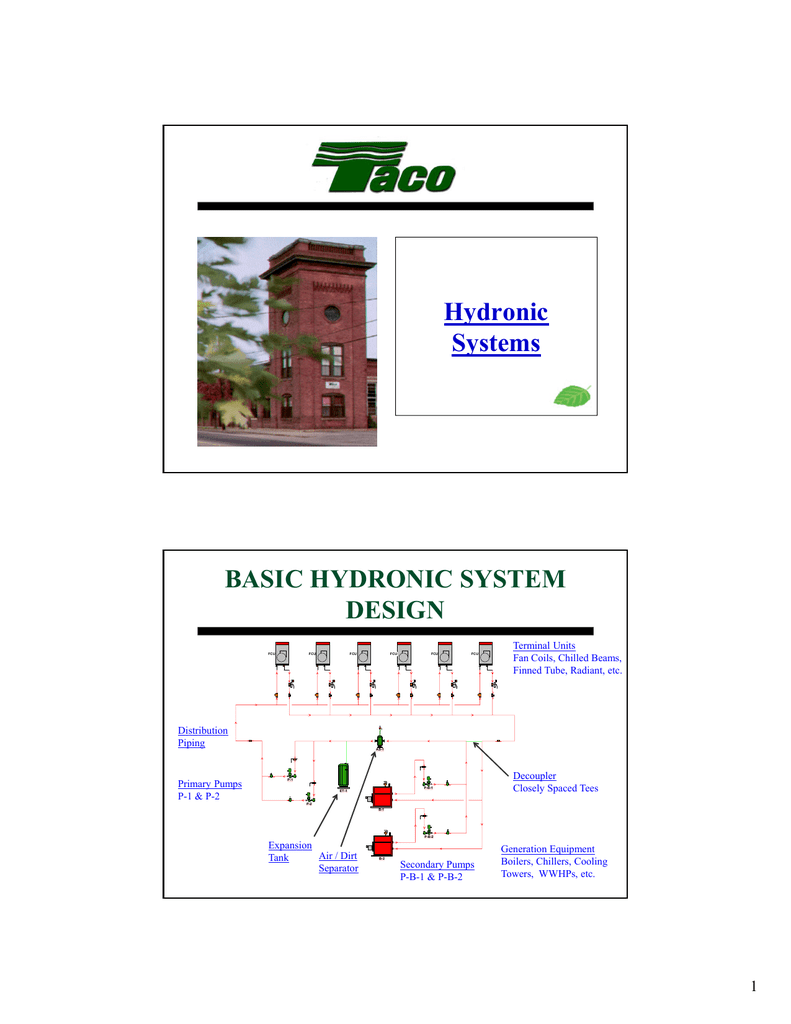 hight resolution of primary secondary hydronic piping