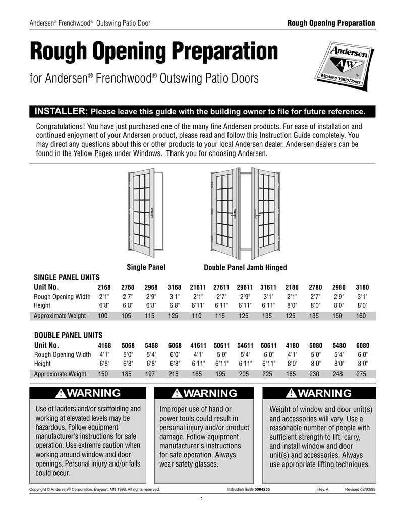 2 6 Door Rough Opening : rough, opening, Patio, Doors, Rough, Opening, Preparation