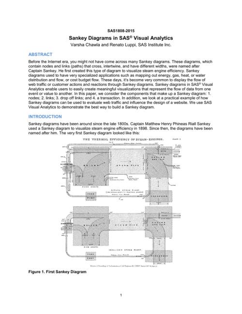 small resolution of sankey diagram web traffic