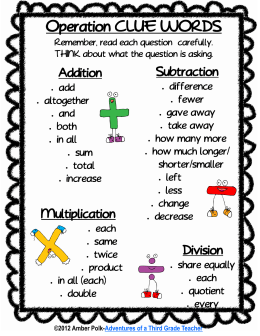 Words and Phrases to Math Symbols Addition Subtraction