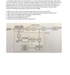 fm transceiver block diagram [ 791 x 1024 Pixel ]