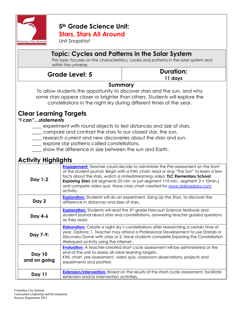 medium resolution of 5E Student Lesson Planning Template