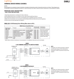 dimming driver compatibility selection guide diml2 usai lighting dimming driver wiring schemes notes wiring diagrams are examples of typical  [ 791 x 1024 Pixel ]