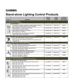 ip710 dlz dimmer wiring diagram dimmer switch installation leviton double switch wiring diagram leviton ip710  [ 791 x 1024 Pixel ]