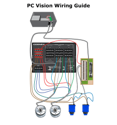 pc vision wiring guide cognexpc wiring guide 13 [ 1024 x 791 Pixel ]