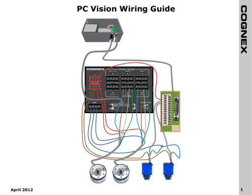 small resolution of pc vision wiring guide cognexpc wiring guide 13