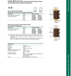 diagram 3 wire gfci duplex schematic [ 791 x 1024 Pixel ]