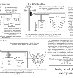 three phase power cleaning technologies group480 power in diagram 21 [ 1024 x 791 Pixel ]