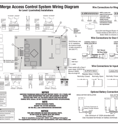 acces wiring diagram [ 1024 x 791 Pixel ]