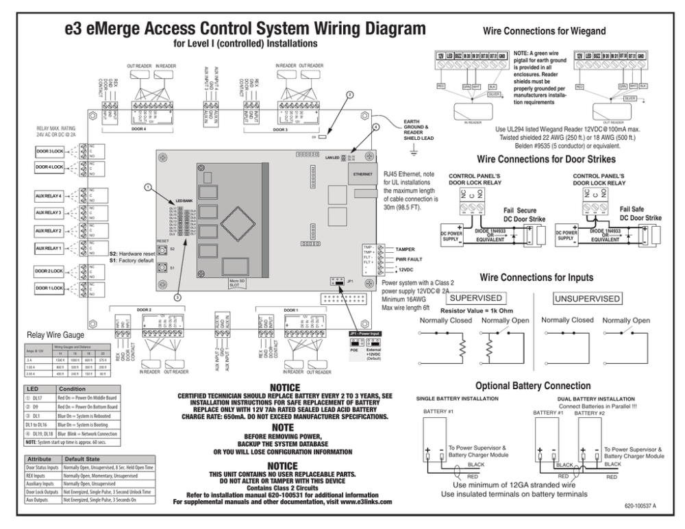 medium resolution of acces wiring diagram