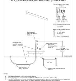 wiring meter diagram appalachian power schematic diagram database aep wiring diagram [ 791 x 1024 Pixel ]