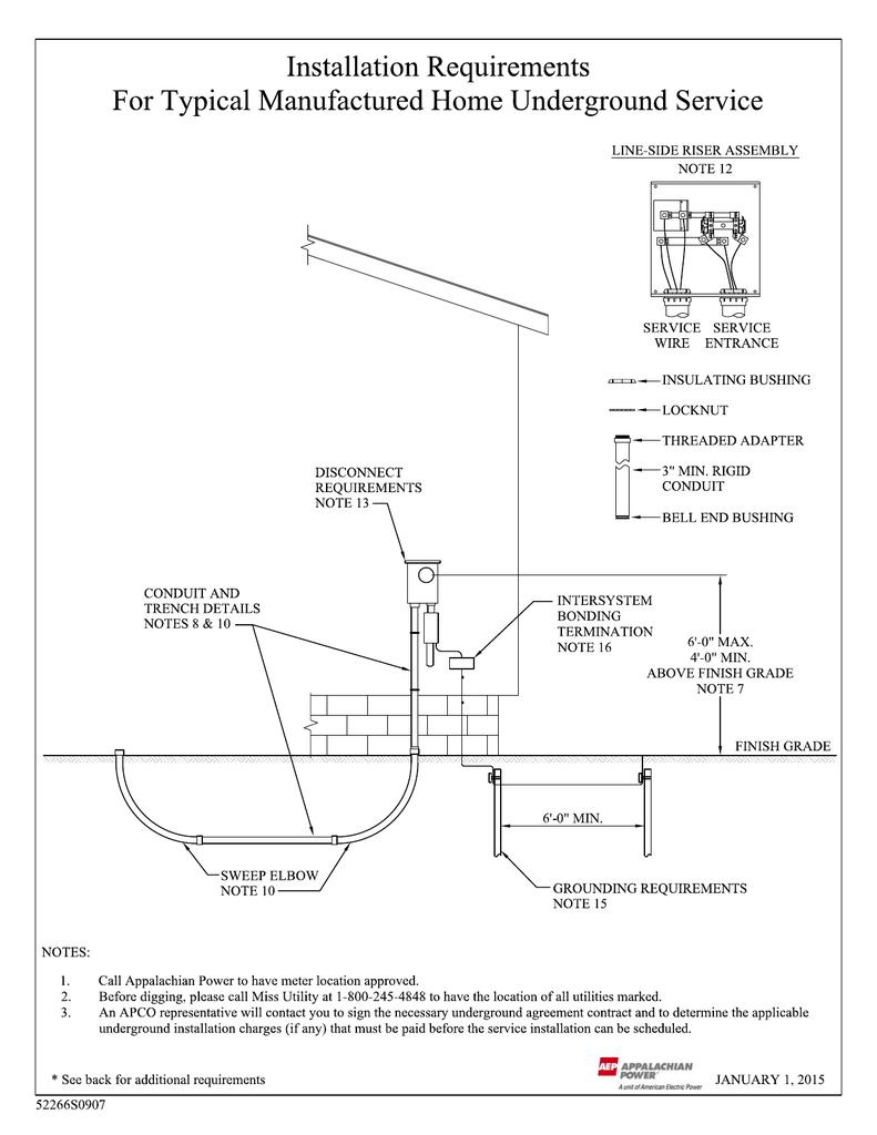 medium resolution of wiring meter diagram appalachian power schematic diagram database aep wiring diagram