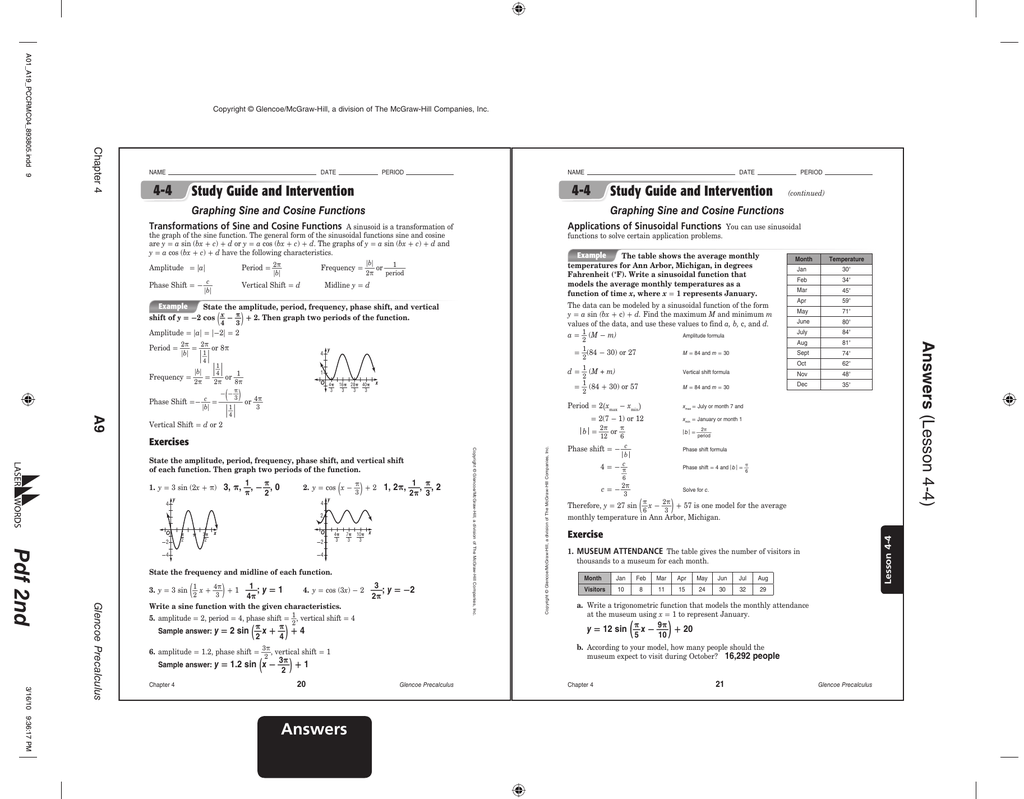 Graphing Trig Functions Worksheet 1 Amplitude And Vertical