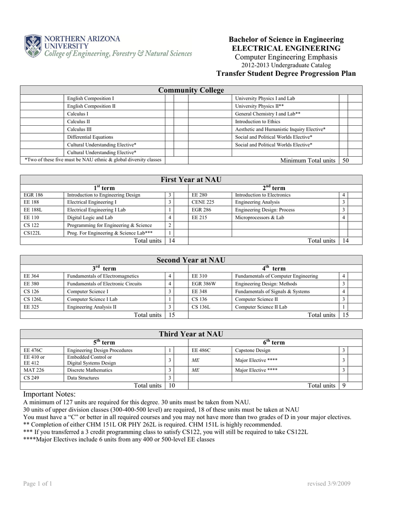 hight resolution of electrical engineering plan