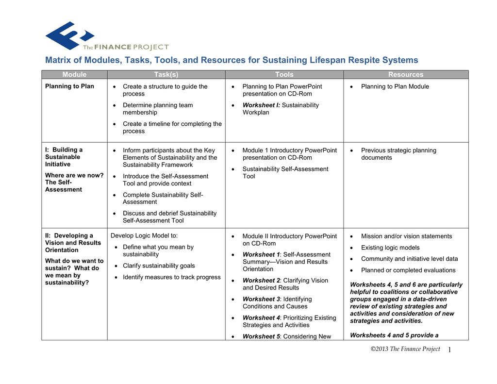 Worksheet 1 Workplan For Sustainability Planning