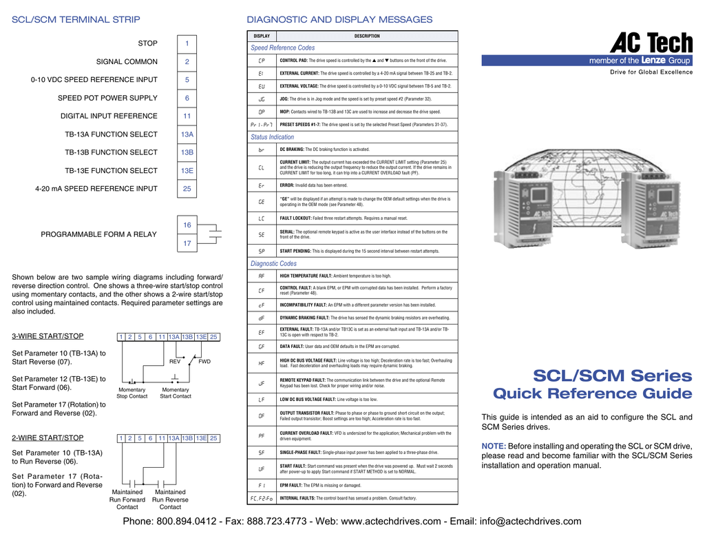 Ac Tech Scm Scl Series Drives Quick Reference Guide
