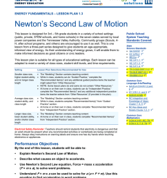 Newton`s Second Law of Motion [ 1024 x 791 Pixel ]