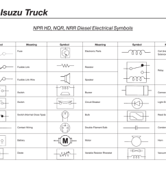 04 isuzu nqr wiring diagram headlight [ 1024 x 791 Pixel ]