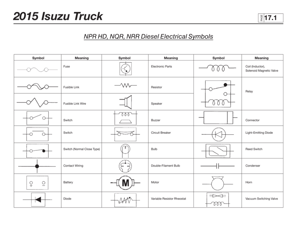 medium resolution of 04 isuzu nqr wiring diagram headlight