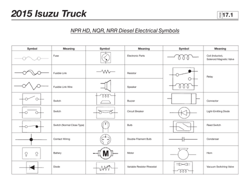 small resolution of 04 isuzu nqr wiring diagram headlight