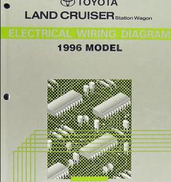 toyotum land cruiser turn signal wiring diagram [ 791 x 1024 Pixel ]