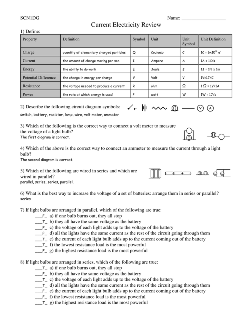 small resolution of current electricity review 1 define property definition symbol unit unit symbol unit definition charge quantity of elementary charged particles q coulomb