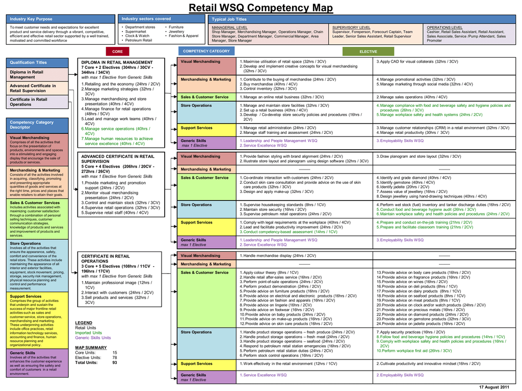 Retail Wsq Competency Map