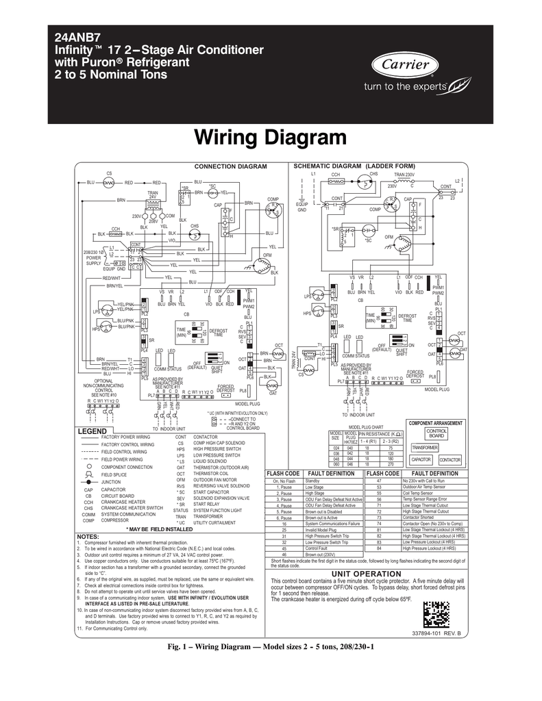 medium resolution of 24anb7 infinityt 17 2 stage air conditioner with puronr refrigerant 2 to 5 nominal tons wiring diagram schematic diagram ladder form connection diagram