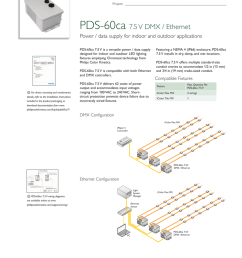 dmx ethernet wiring diagram [ 791 x 1024 Pixel ]