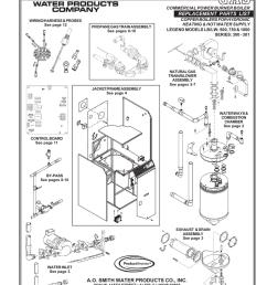 water heater wiring harnes [ 791 x 1024 Pixel ]