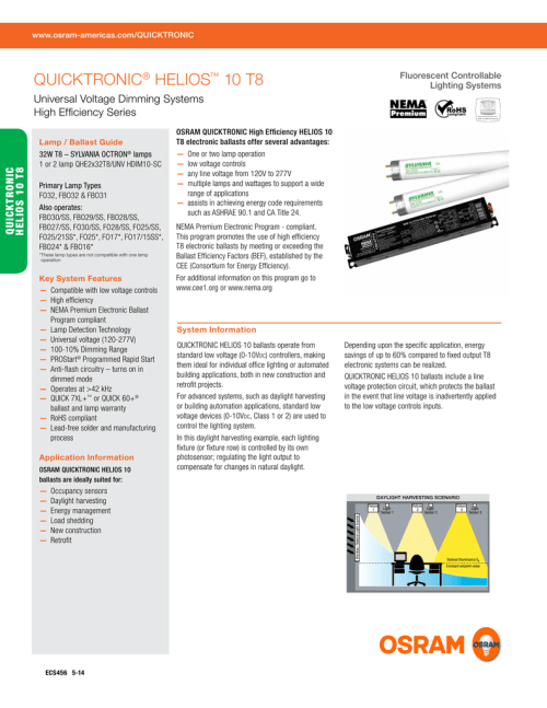small resolution of www osram americas com quicktronic quicktronic helios 10 t8 fluorescent controllable lighting systems lamp ballast guide 32w t8 sylvania octron lamps