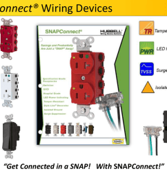 snapconnect wiring devices expanded offering gfci and switches fed spec ul and csa listed gfci and receptacles tamper resistant isolated ground  [ 1024 x 768 Pixel ]
