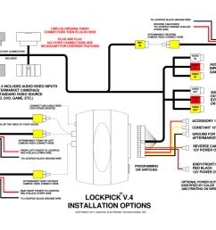 lock pick diagram [ 1024 x 791 Pixel ]