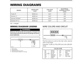 220 schematic wiring color [ 791 x 1024 Pixel ]