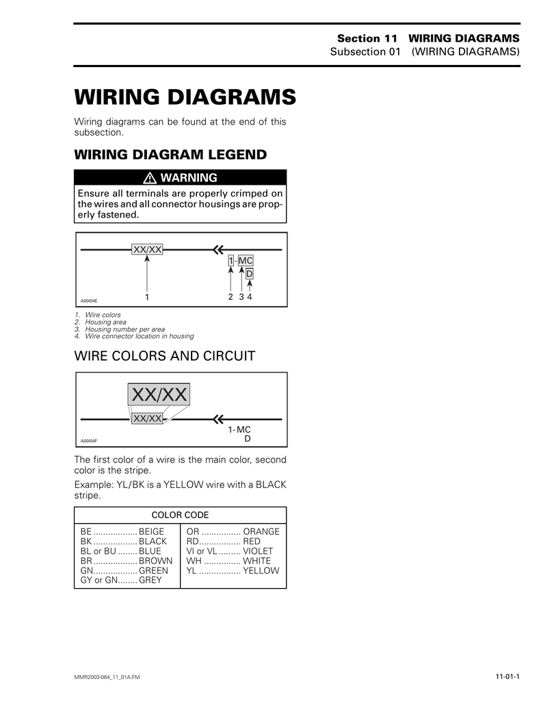 medium resolution of section 11 wiring diagrams subsection 01 wiring diagrams wiring diagrams 0 wiring diagrams can be found at the end of this subsection