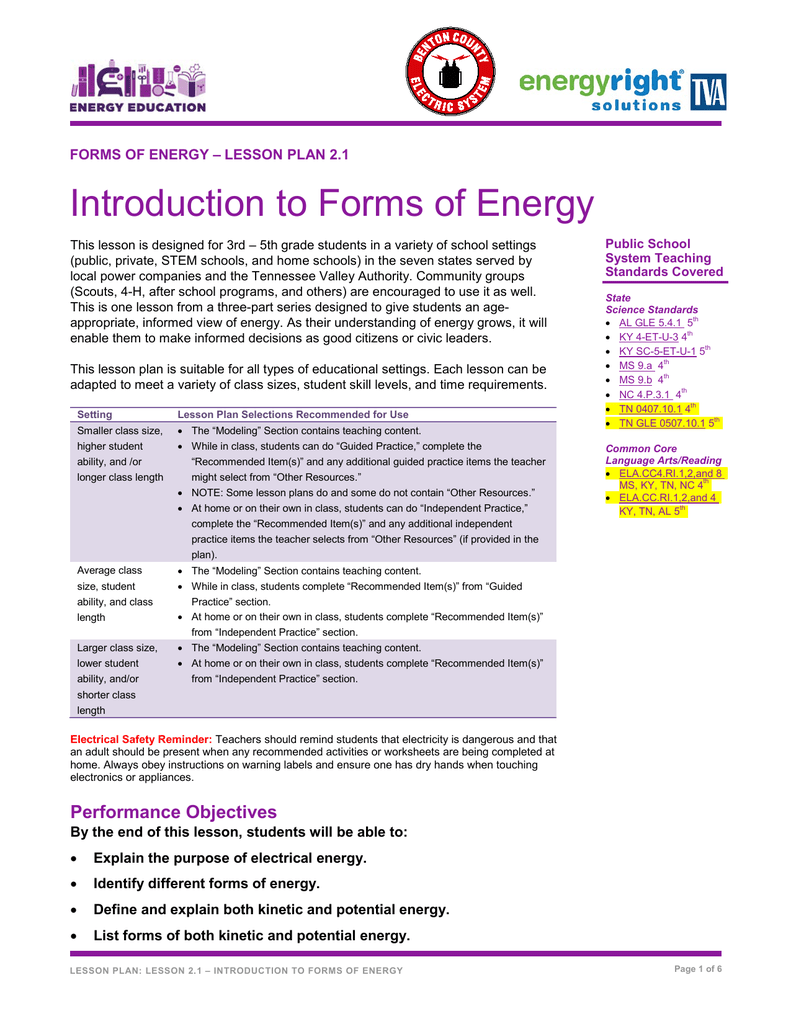hight resolution of Introduction to Forms of Energy