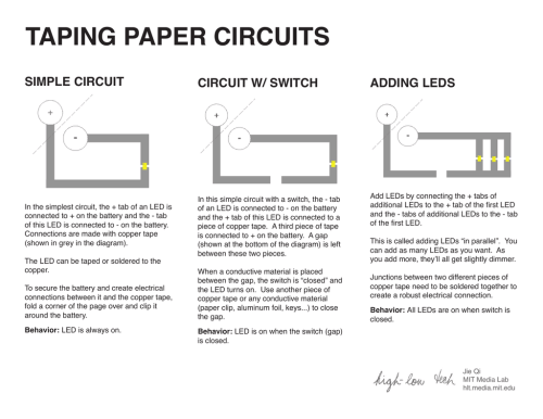 small resolution of adding tape diagram