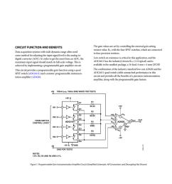 logic diagram instrumentation [ 791 x 1024 Pixel ]