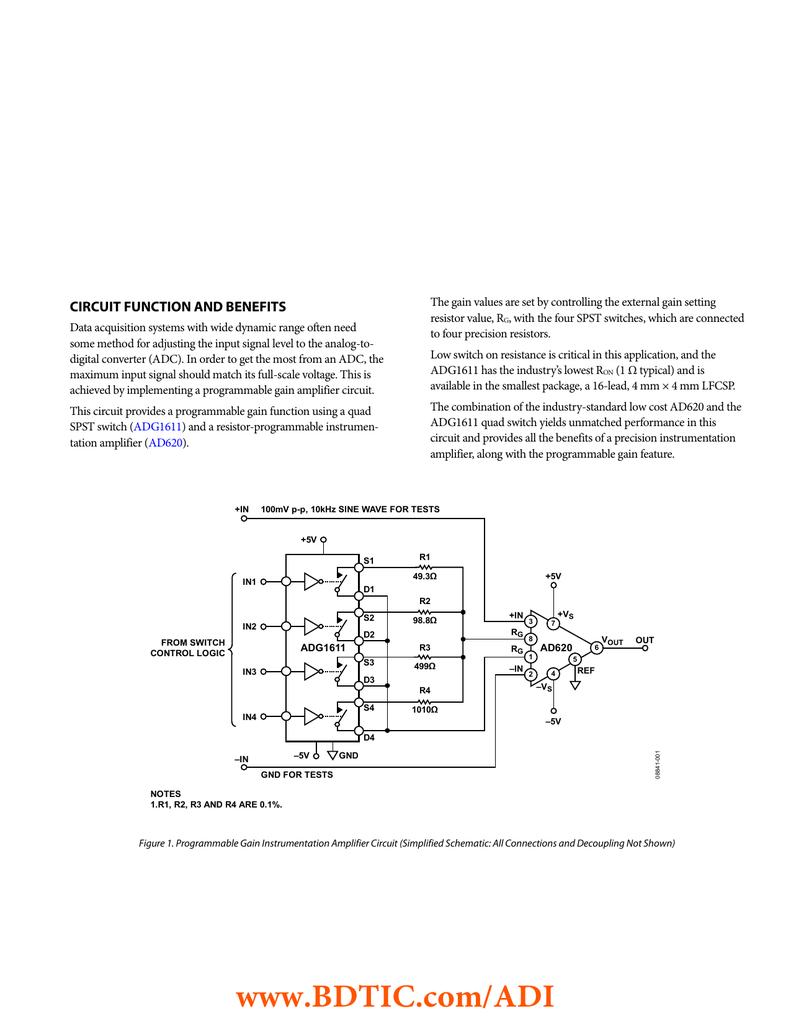 hight resolution of logic diagram instrumentation