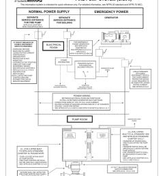 fire pump transfer switch wiring diagram [ 791 x 1024 Pixel ]
