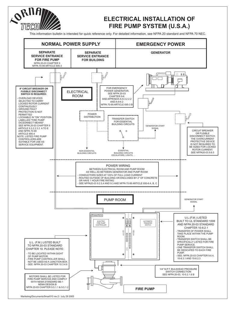 medium resolution of fire pump transfer switch wiring diagram