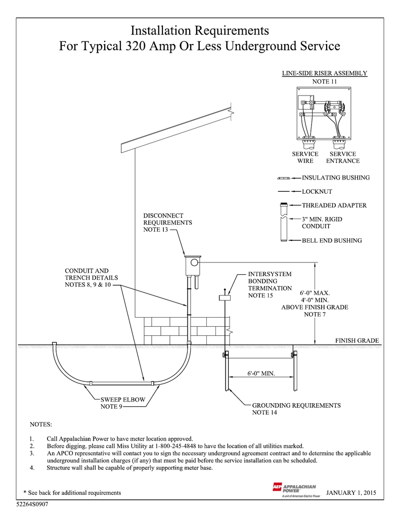 medium resolution of typical 320 amp or less underground service wiring meter diagram appalachian power