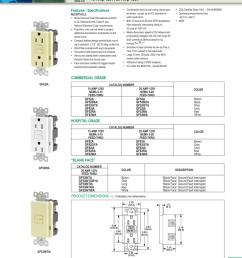 ground fault receptacle wiring diagram [ 791 x 1024 Pixel ]