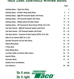 taco aquastat wiring [ 791 x 1024 Pixel ]