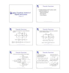 z transform transfer function block diagram [ 791 x 1024 Pixel ]
