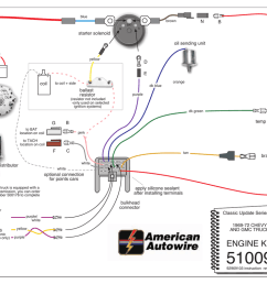 pdf american autowireamerican autowire chevy ignition switch wiring diagram 1 [ 1024 x 791 Pixel ]